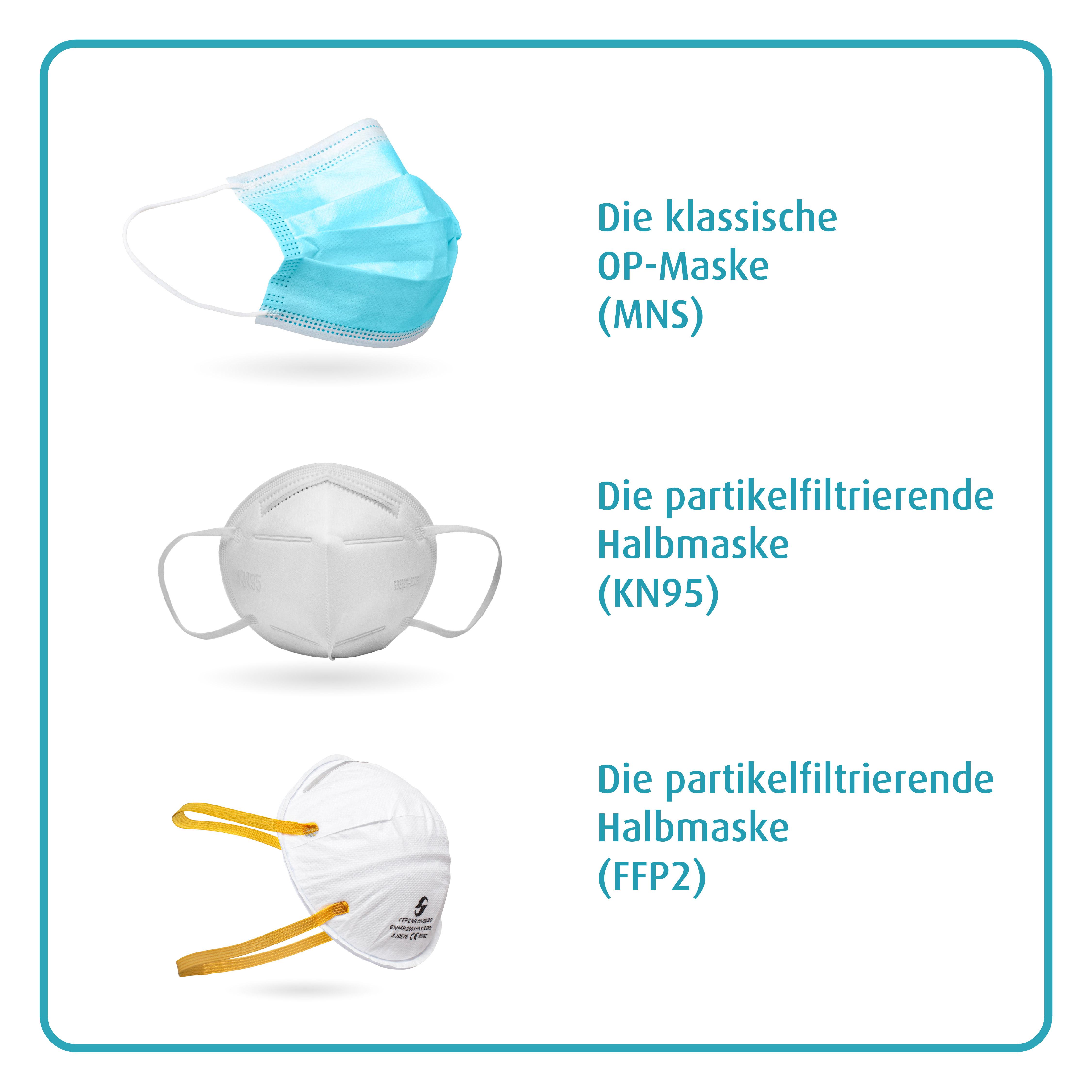 ProPulsan-Unterschiede-Masken